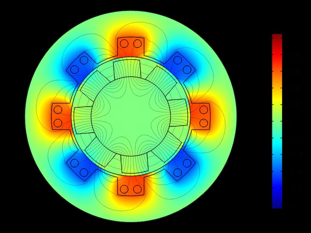 无明显电场的二维发电机模型。