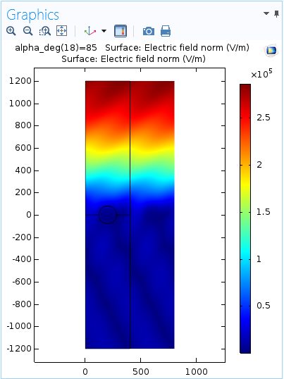 This image shows the electric field norm with a second surface.