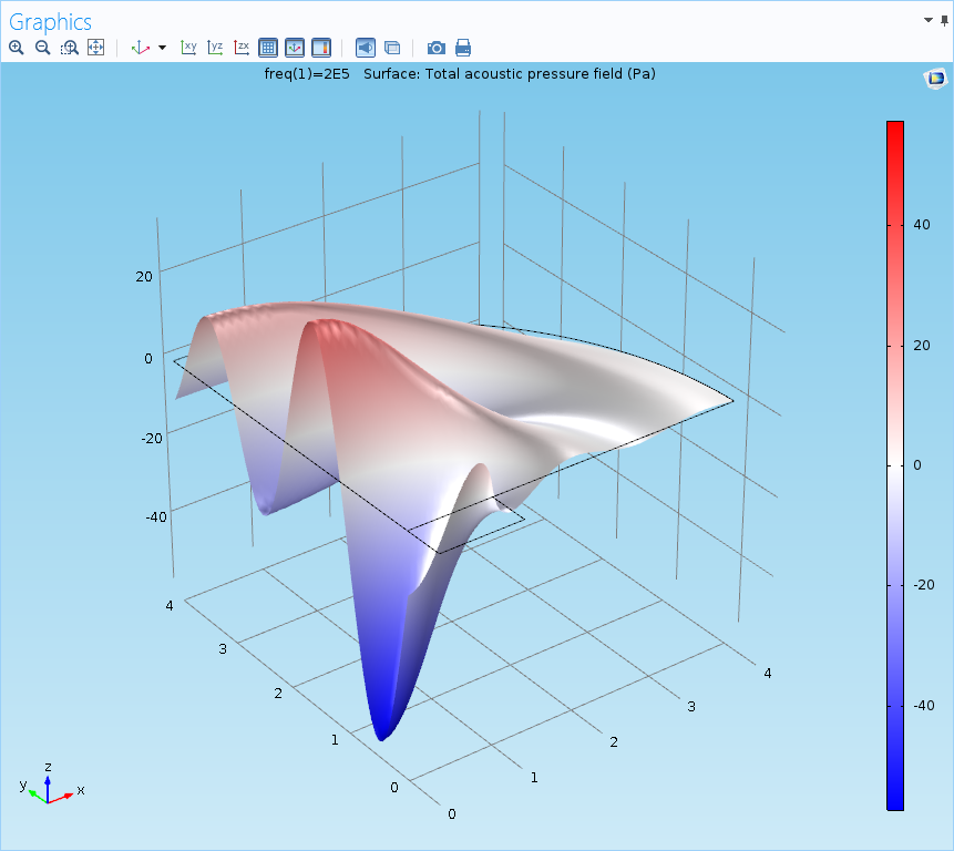 Our model shows that the height expression transformed the surface into a 3D plot.