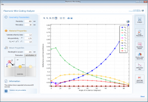 Screenshot of the Plasmonic Wire Grating app created with COMSOL Multiphysics version 5.1.