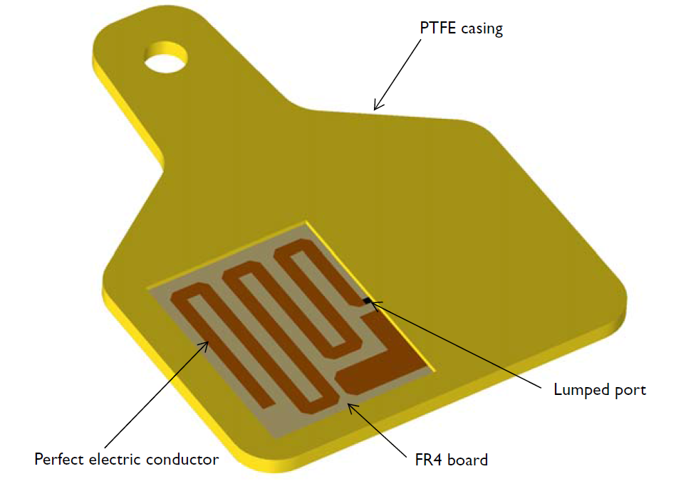 An image of the geometry of an RFID tag.
