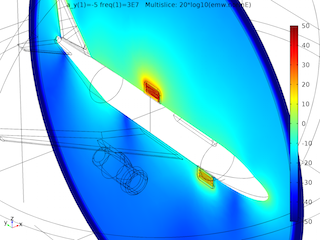 Plotting the antenna crosstalk at the front of an airplane fuselage.