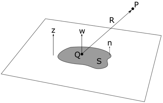 An image depicting a flat radiation surface area within an infinite baffle.