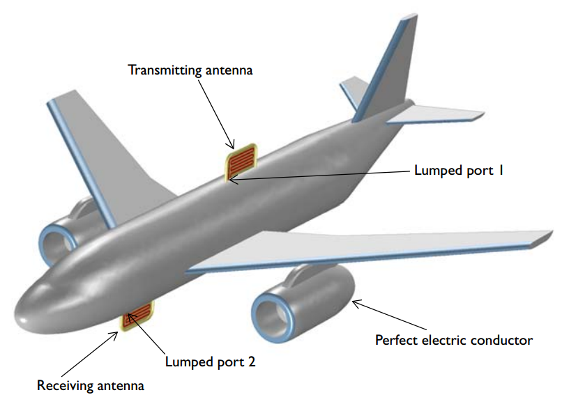 Schematic of an airplane fuselage for antenna crosstalk simulation.