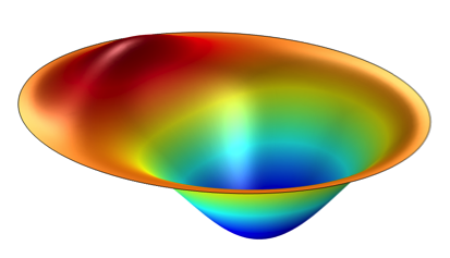 The total displacement in our vibrating disk example.