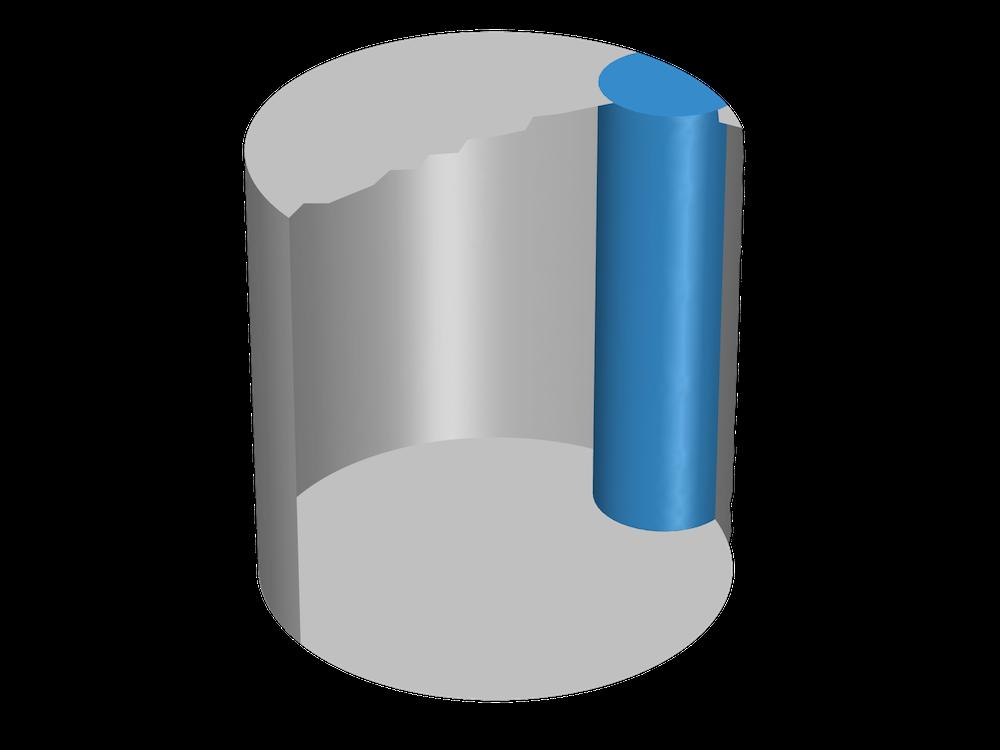 电机标量势区域中替换的有效几何。