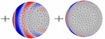 A plane wave incident seen on objects with different conductivities and skin depths small