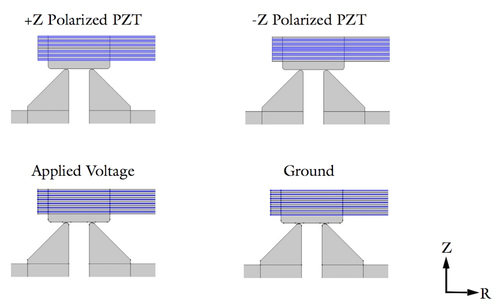 Four close-up images showing the alternating layers in a piezoelectric actuator and seal.