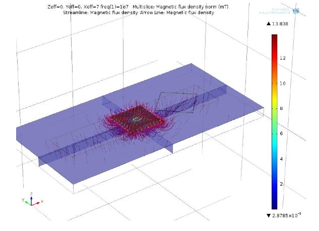 An image showing a simulation of the magnetic flux density norm of a single-layer planar coil.