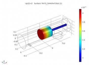 Molecular flux fraction of Silane at cassette 350