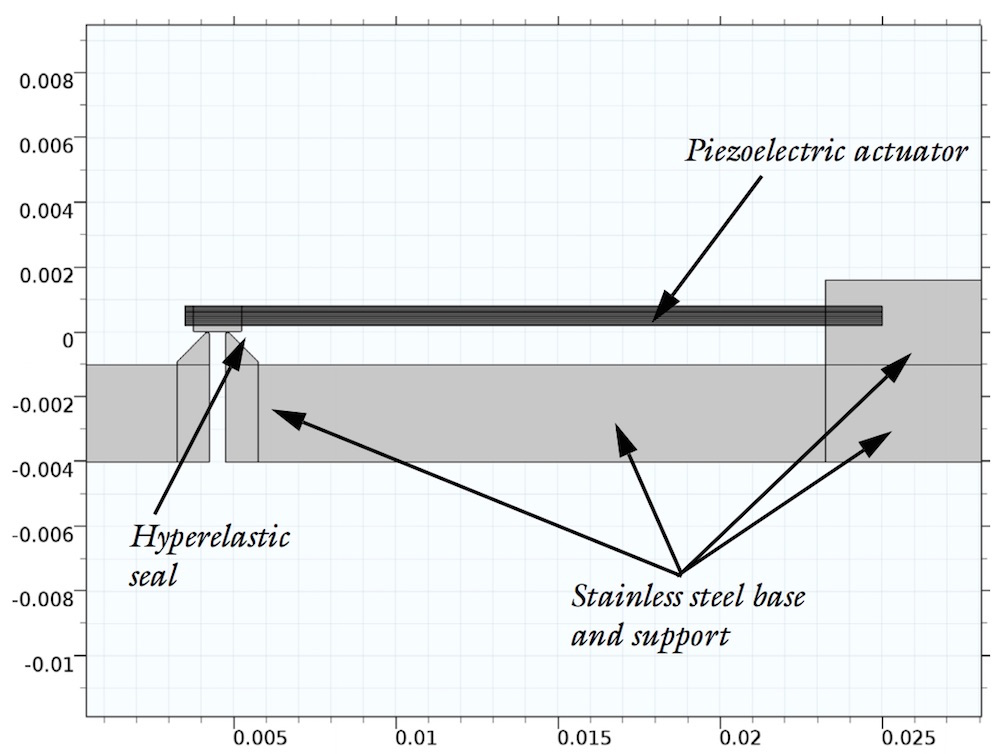 Detailed schematic of a piezoelectric valve, actuator, and seal.