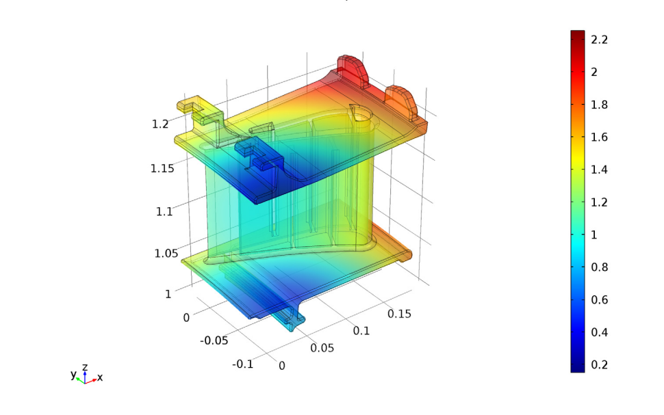 Image of a turbine stator blade model in COMSOL Multiphysics.