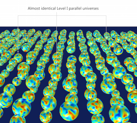 almost identical hubble volumes featured
