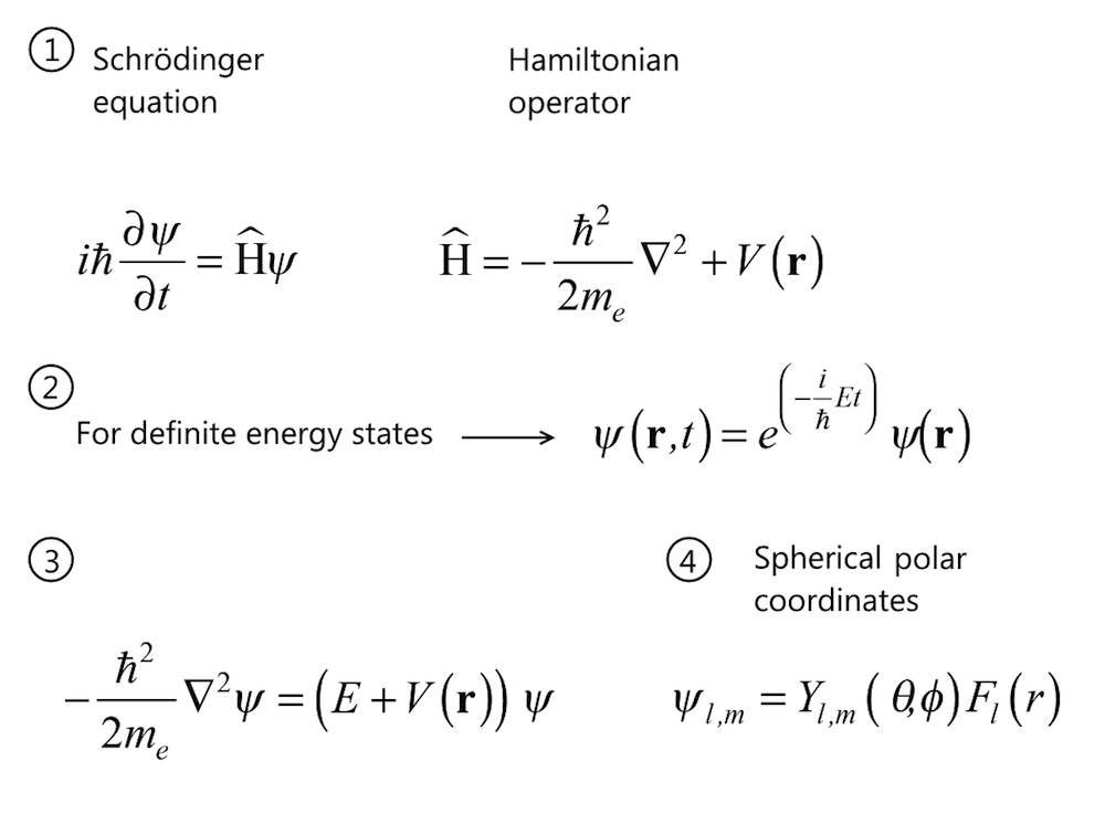 An image of the full Schrödinger equation for hydrogen.
