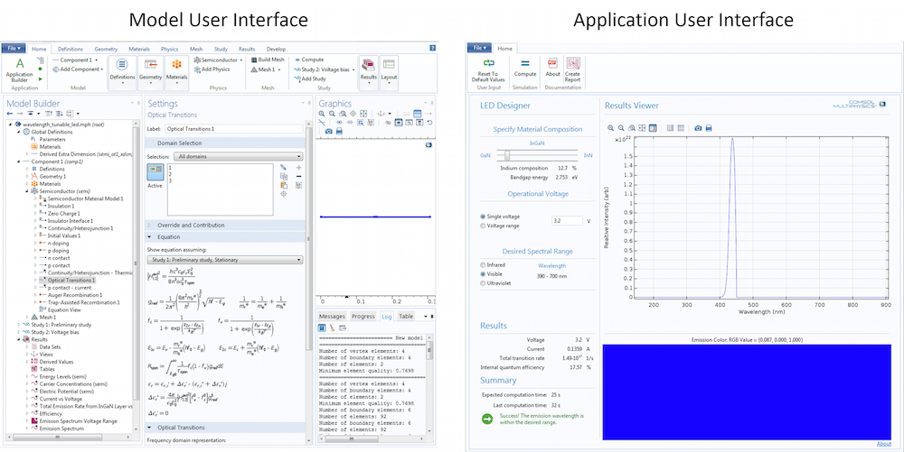 A screenshot comparing the user interfaces of a model and application.