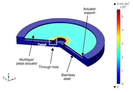 von Mises stresses in piezoelectric valve with actuator featured