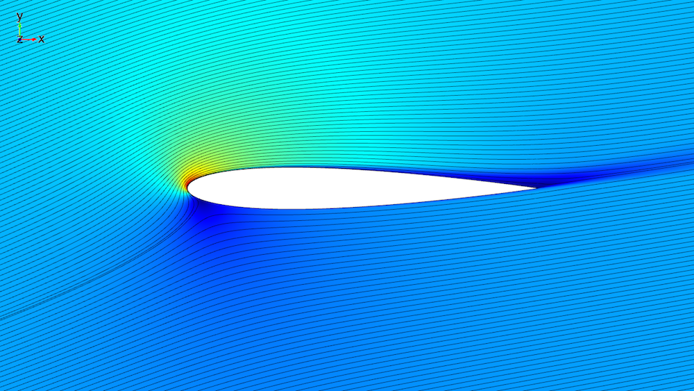 A graphic of a simulation of air passing a NACA 0012 airfoil.