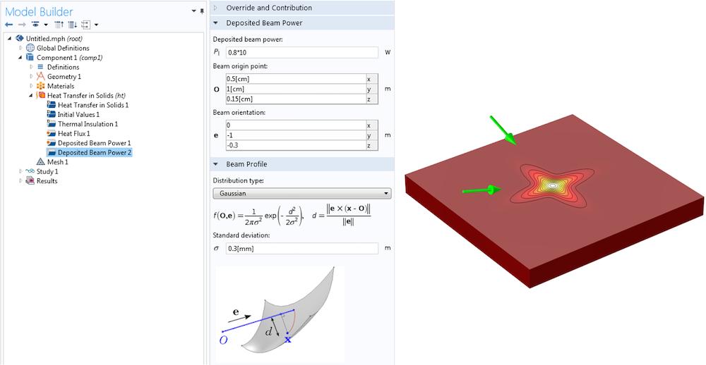 Deposited Beam Power Feature Моделирование Взаимодействия Лазерного Излучения с Веществом в среде COMSOL Multiphysics