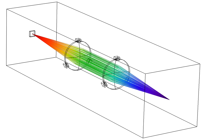 A graphic of a laser beam focused through two lenses.