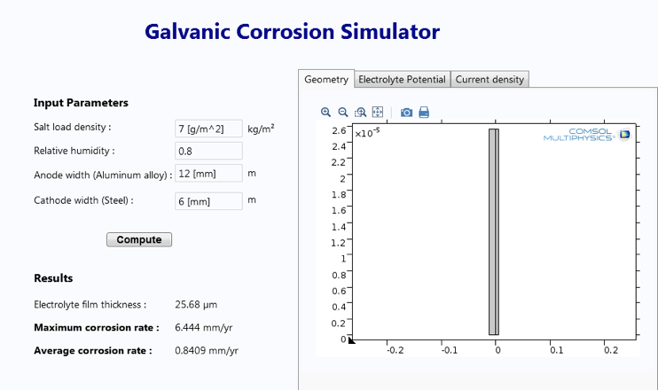 Modeling Corrosion For Automotive Applications Comsol Blog