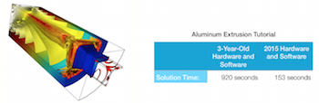 aluminum extrusion tutorial solution speedup_featured