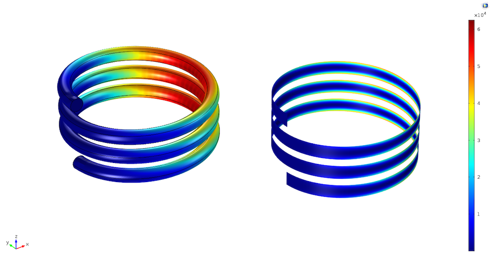 These figures compare a loaded spring's elastic strain energy density on all surfaces and on a vertical midplane.