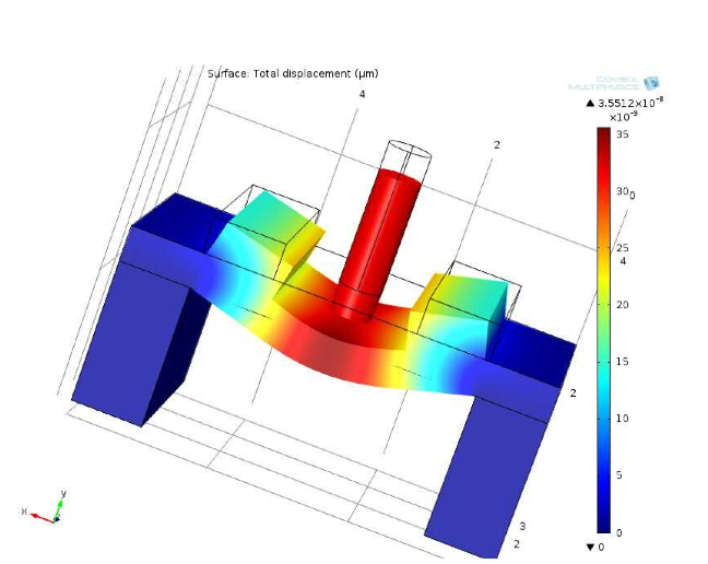 A graphic of the diaphragm displacement in a sensor caused by pressure, simulated in COMSOL Multiphysics.