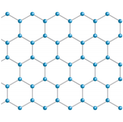 An image showing the structure of graphene.