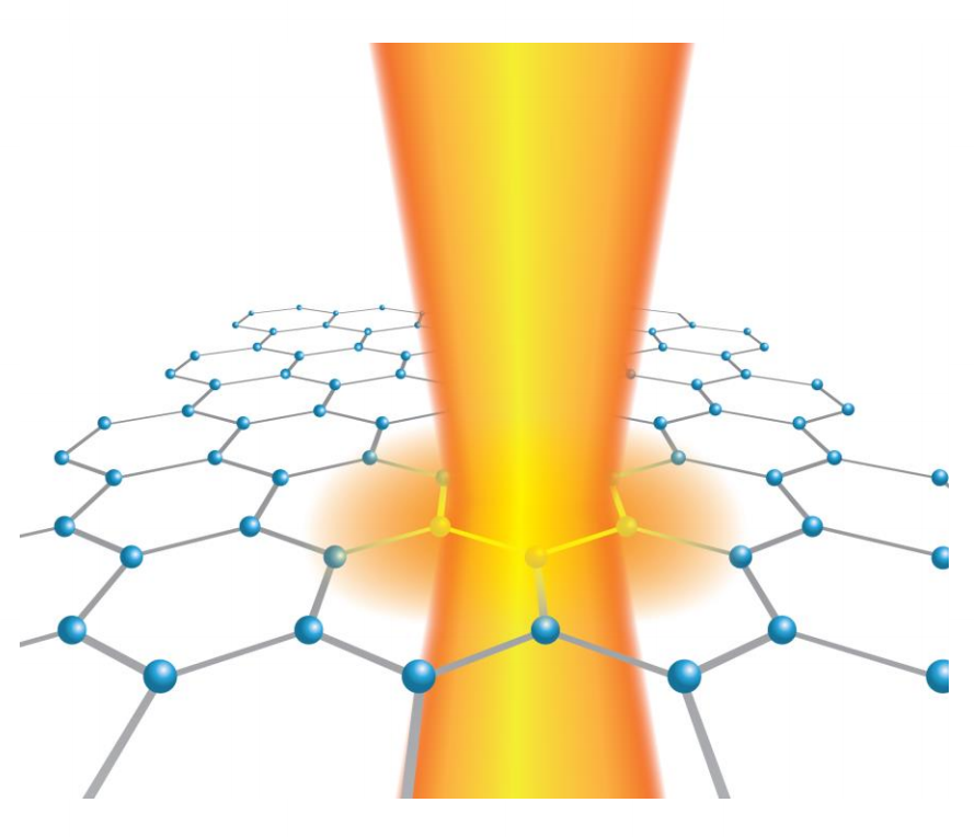 An example of a graphene-based scenario that can be simulated with COMSOL Multiphysics.