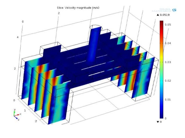 A visualization of the velocity distribution over a MEMS-based pressure sensor.