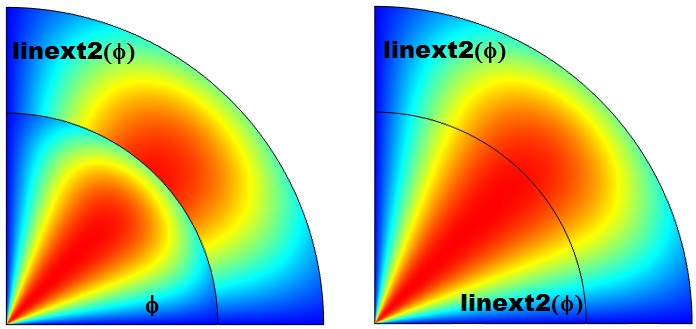 Applying the Linear Extrusion operator.