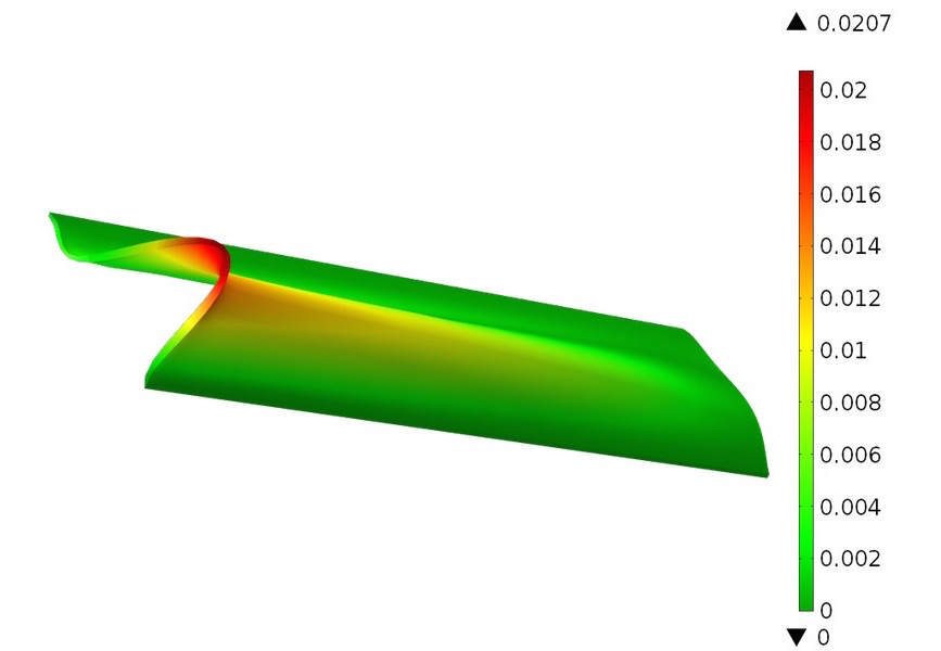 An image showing a simulation of deflection in fuel plates.