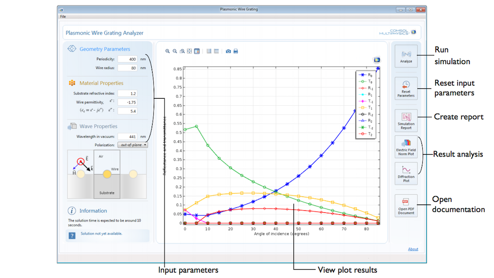 The UI for the Plasmonic Wire Grating Analyzer demo app.