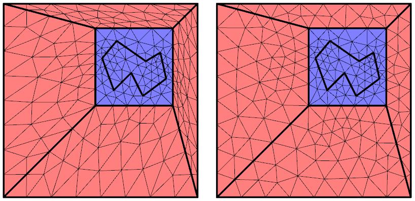 自动重新剖分网格前后的几何。
