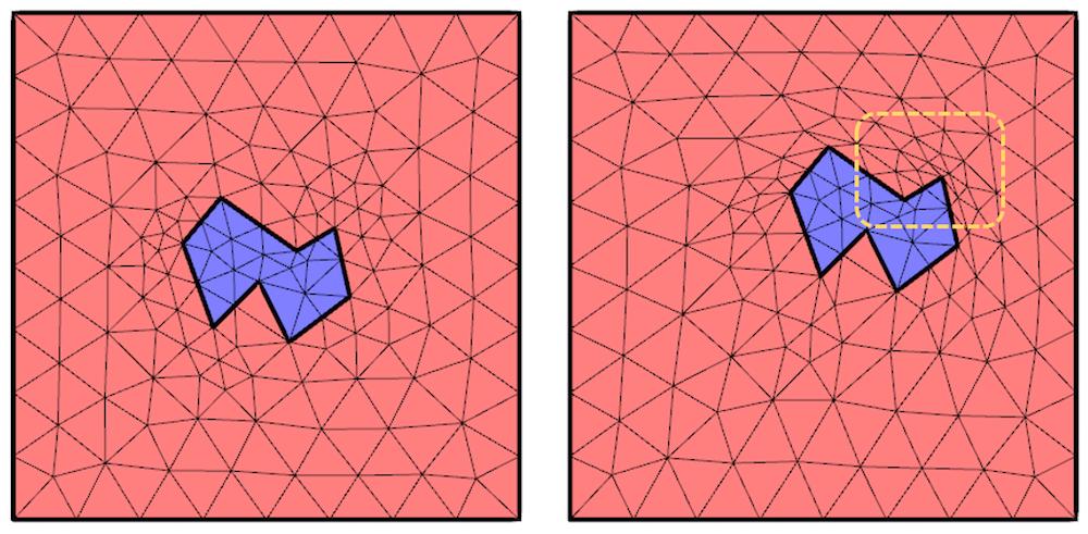 原始网格及变形网格。