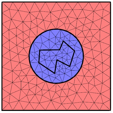 Stationary and rotating objects with mesh
