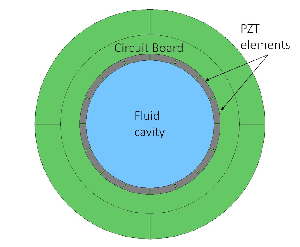 Modeling Acoustic Orbital Angular Momentum Comsol Blog Ultrasonic Generator Circuit Gt 120w 110v The Geometry Of A Circular Array Device With 16 Elements Schematic