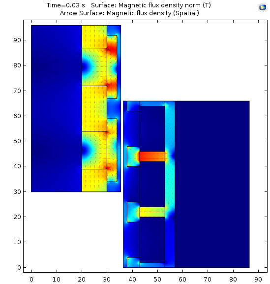 A 2D magnetic flux density plot.