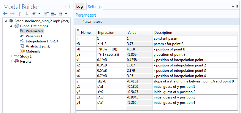 Defining the set of global parameters.