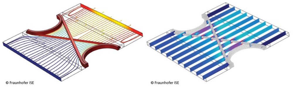 Fraunhofer ISE Simulates a Solar Heating and Cooling System | COMSOL