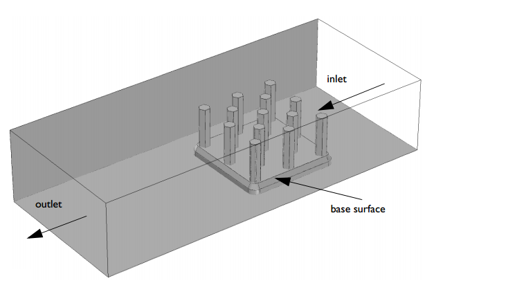 Image showing the heat sink geometry.