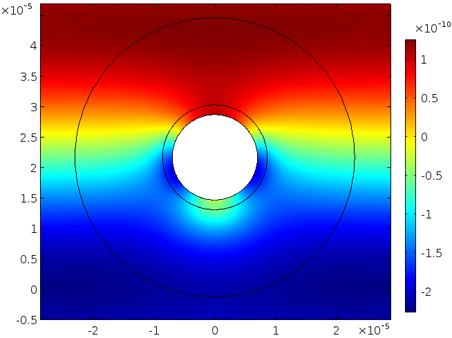 Image showing a plot of the pressure field.