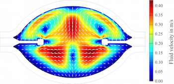 Flow field simulation featured