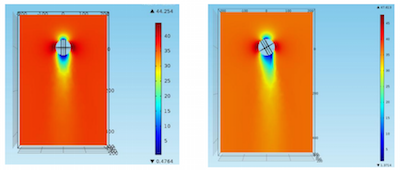 Simulation of fluid flow past a cricket ball featured
