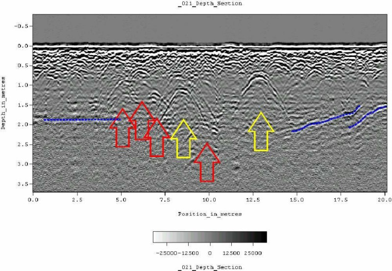 Traditional GPR data