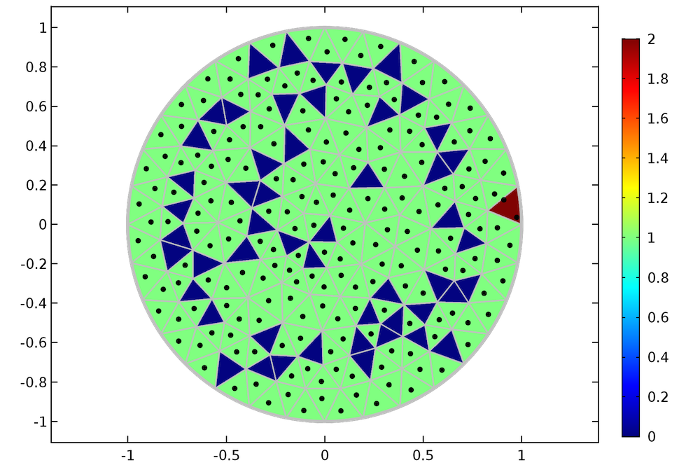 Image showing the locations of particles.