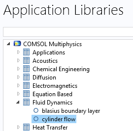 The cylinder flow model in COMSOL Multiphysics.
