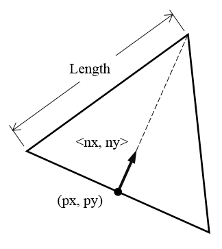 A schematic showing five parameters for an equilateral triangle.
