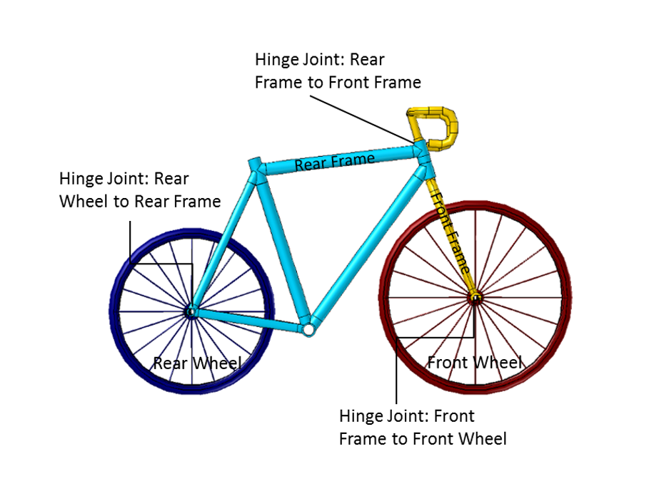 An image of a bicycle geometry, modeled in COMSOL Multiphysics.