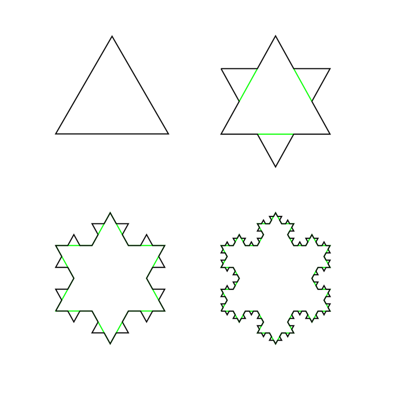 An image of the first four Koch snowflake iterations.